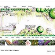 Gartenplanung Ecowork