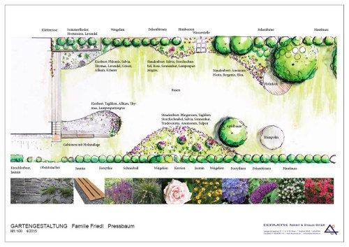Konzept Garten-1