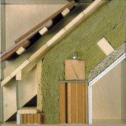 Detailansicht hinterlüftetes Dach im ausgebauten Dachboden